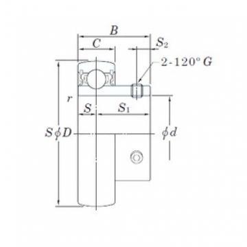 23,8125 mm x 52 mm x 34,1 mm  23,8125 mm x 52 mm x 34,1 mm  KOYO UC205-15L2 deep groove ball bearings
